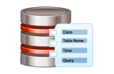 analyze sql server log files